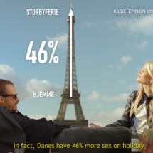 Photo from you tube video on percent of danes who have sex on vacation.